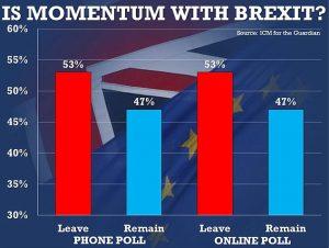 Brexitmomentum